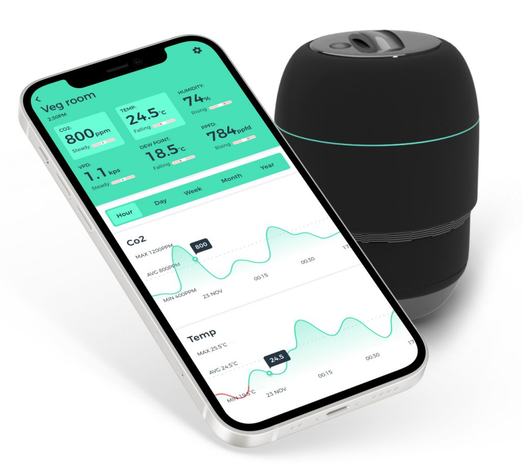 The smart grow room monitor and accompanying app displayed on an iPhone