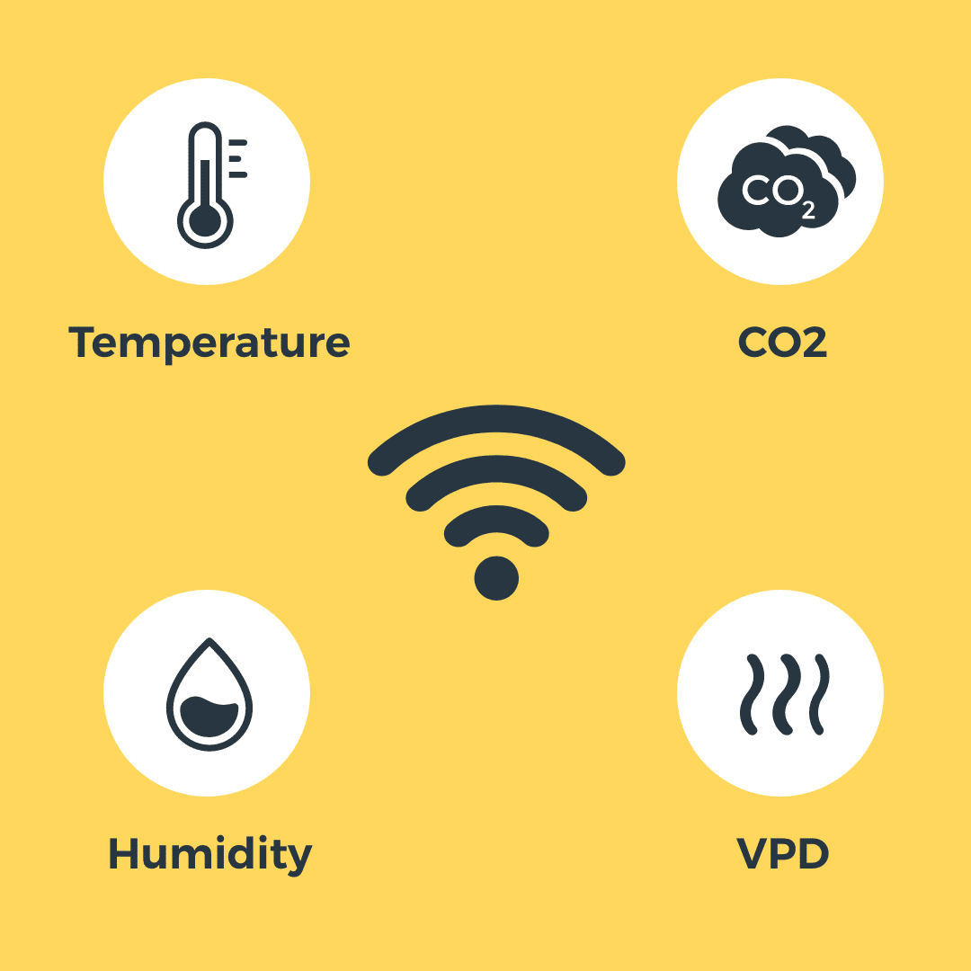 Icons representing what a wifi enabled grow room sensor measures