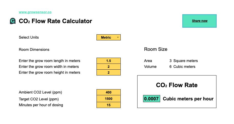 CO2 grow room calculator